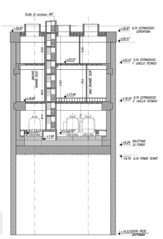 Shaft section